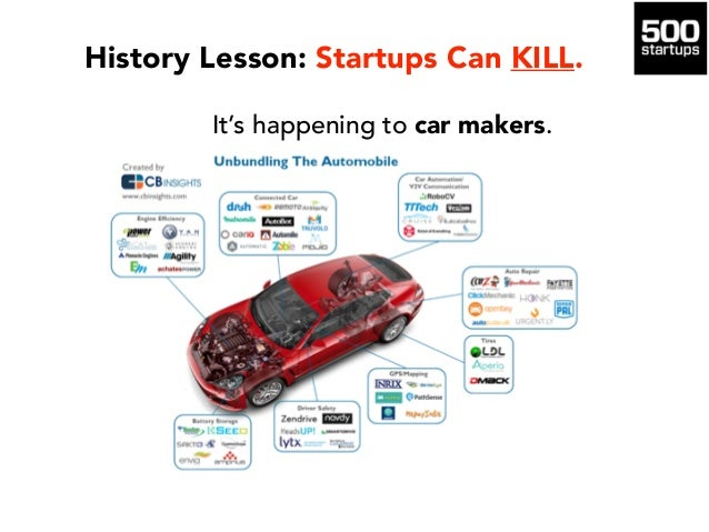 It's happening to car makers. History Lesson: Startups Can KILL.