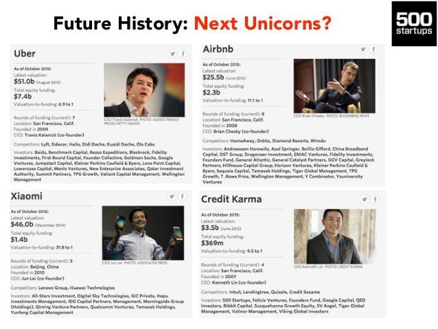 Future History: Next Unicorns?