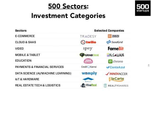 24 Sectors Selected Companies E-COMMERCE CLOUD & SAAS VIDEO MOBILE & TABLET EDUCATION PAYMENTS & FINANCIAL SERVICES DATA S...