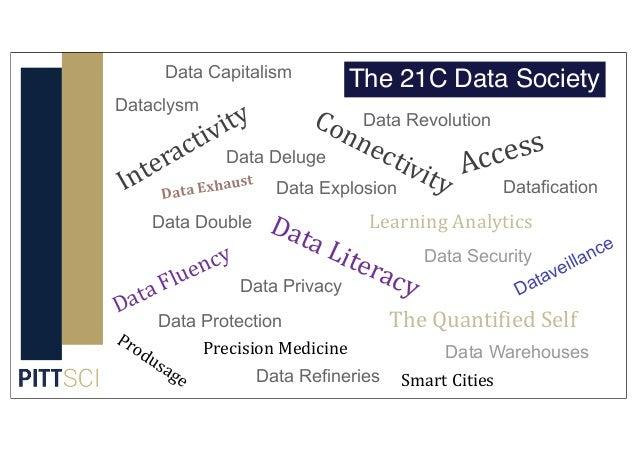 Interactivity Connectivity AccessData Deluge Dataclysm Data Capitalism Data Explosion Datafication Data Revolution Data Do...