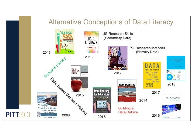 Alternative Conceptions of Data Literacy 2013 2015 2016 D ata-Based D ecision M aking 2016 2017 UG Research Skills (Second...