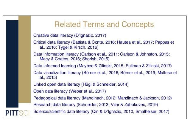 Related Terms and Concepts Creative data literacy (D'Ignazio, 2017) Critical data literacy (Battista & Conte, 2016; Hautea...