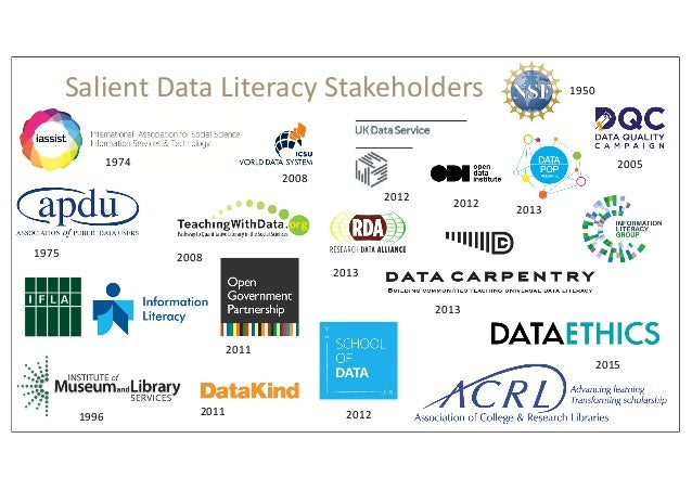 2008 2012 1975 2008 2011 2012 2011 2013 2013 2012 2015 1950 2013 1996 1974 Salient Data Literacy Stakeholders 2005