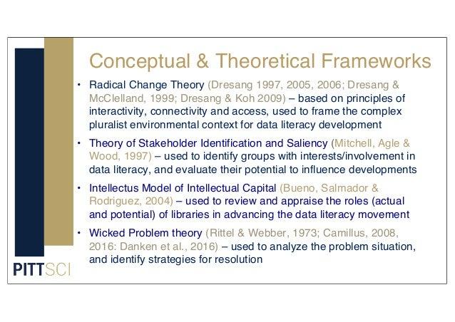 Conceptual & Theoretical Frameworks • Radical Change Theory (Dresang 1997, 2005, 2006; Dresang & McClelland, 1999; Dresang...