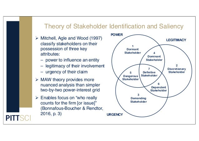 Ø Mitchell, Agle and Wood (1997) classify stakeholders on their possession of three key attributes: – power to influence a...