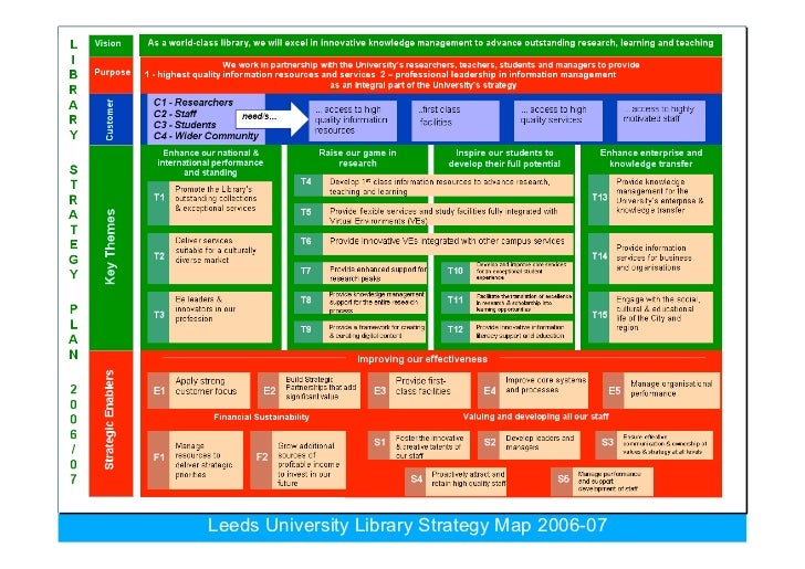 Leeds university research strategy
