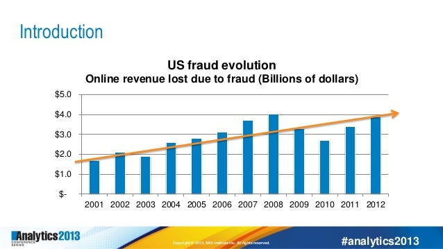 2013 credit card fraud detection why theory dosent adjust to practice Slide 3