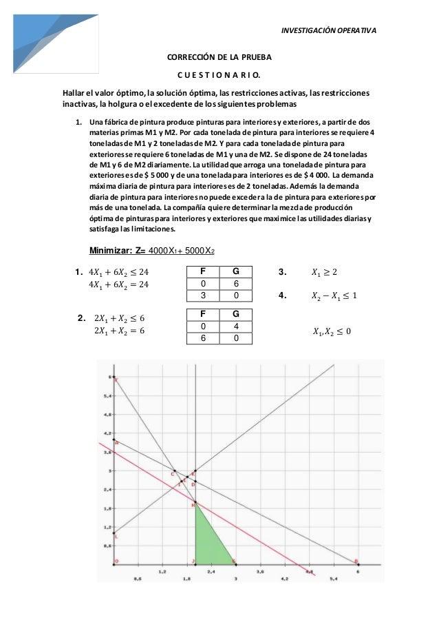 INVESTIGACIÓN OPERATIVA  CORRECCIÓN DE LA PRUEBA  C U E S T I O N A R I O.  Hallar el valor óptimo, la solución óptima, la...