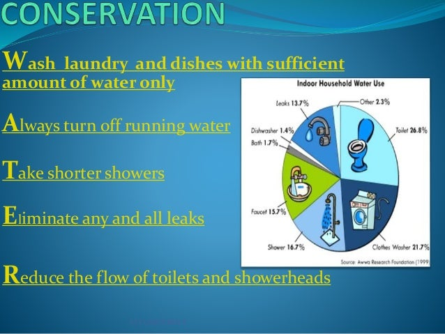 Water conservation for How to conserve water at home