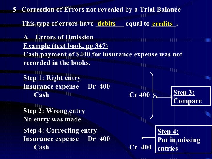 errors of overregularization How can the answer be improved.