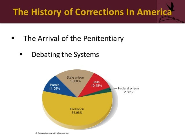history of probation in america