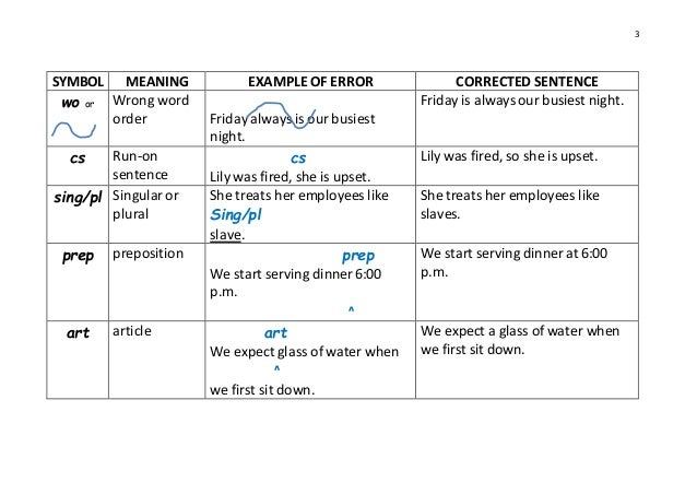 english essay correction symbols This handout provides some tips and strategies for revising your writing  once  you have identified a pattern, you can develop techniques for spotting and  correcting future instances of that  especially for non-native speakers of  english.