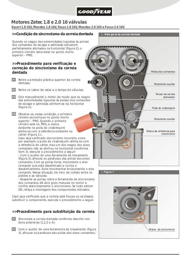 :. Vista geral da correia dentada Motores Zetec 1.8 e 2.0 16 válvulas >>Condição de sincronismo da correia dentada Quando ...