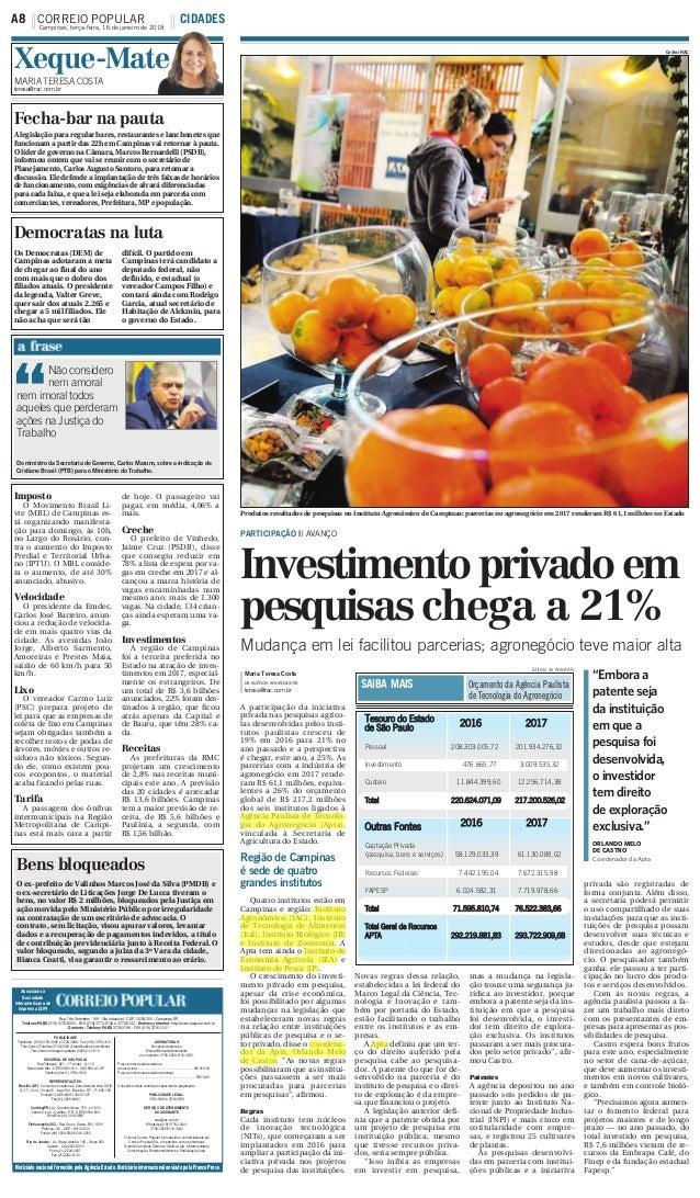 """Investimentoprivadoem pesquisaschega a 21% """"Embora a patente seja da instituição em que a pesquisa foi desenvolvida, o inv..."""