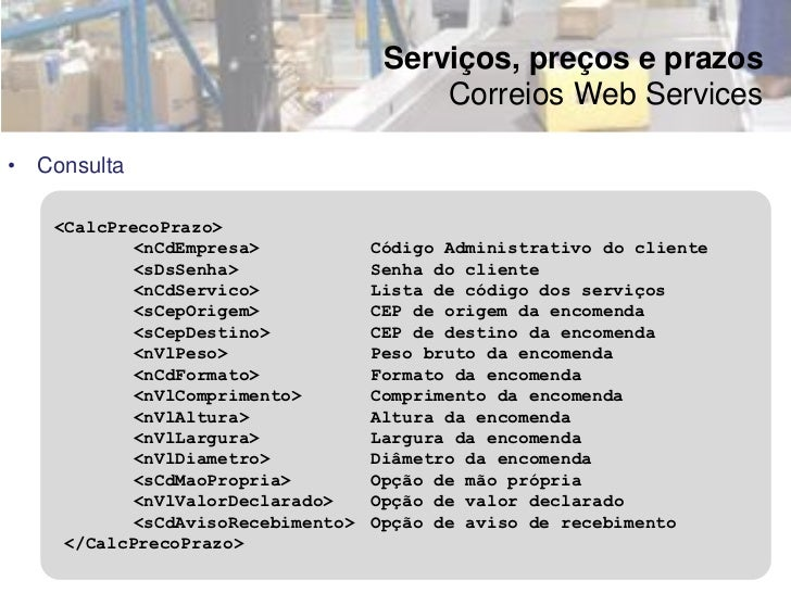 correios ecossistema log237stica ecommerce