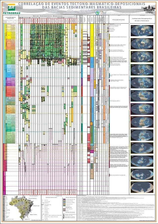 (1) RADSTEIN,F.M.The Concise Time Scale. CambridgeUniversityPress,Cambridge,2008,177p. (2)MILANI,E.J.;RANGEL,M.D.;BUENO,G....