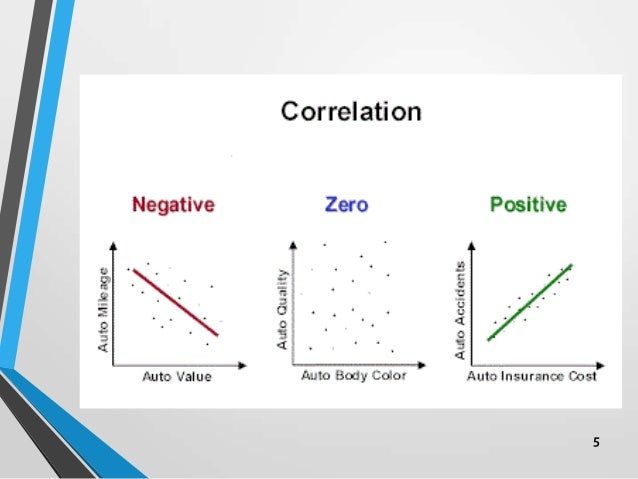 karl pearson product moment correlation coefficient pdf