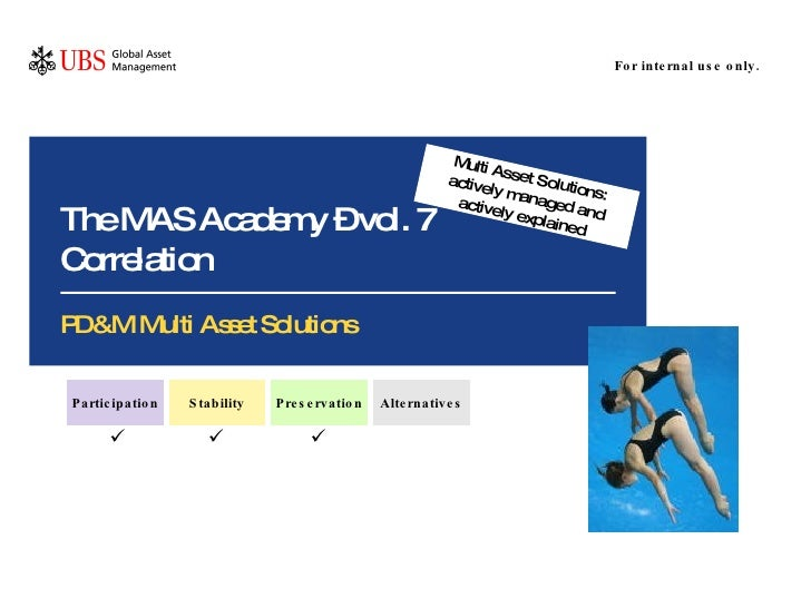 The MAS Academy – vol. 7  Correlation  PD&M Multi Asset Solutions For internal use only. Multi Asset Solutions: actively m...