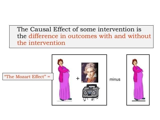 Correlation causality Slide 3