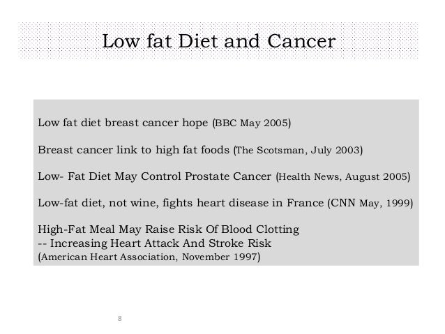the correlation between a diet high in total and saturated fat with higher risk for breast cancer in Strong epidemiologic evidence links colon cancer to obesity the increasing worldwide incidence of colon cancer has been linked to the spread of the western lifestyle, and in particular consumption of a high-fat western diet.