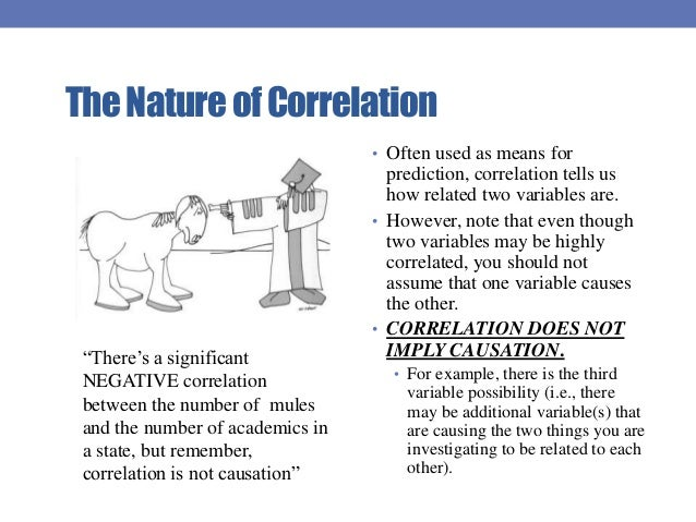 Measure Of Relationship Correlation Coefficient