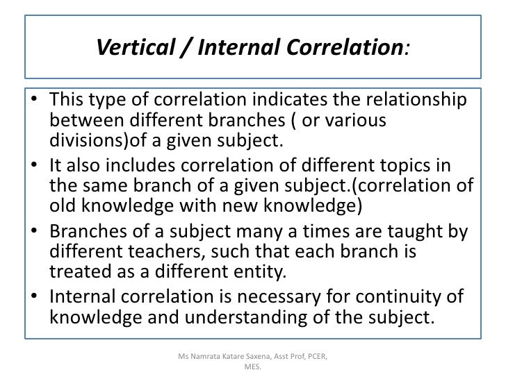 This type of correlation indicates the relationship between different branches ( or various divisions)of a given subject.<...