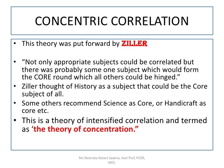"""CONCENTRIC CORRELATION<br />This theory was put forward by ZILLER<br />""""Not only appropriate subjects could be correlated ..."""