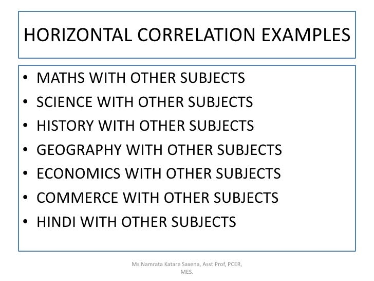 HORIZONTAL CORRELATION EXAMPLES<br />MATHS WITH OTHER SUBJECTS<br />SCIENCE WITH OTHER SUBJECTS<br />HISTORY WITH OTHER SU...