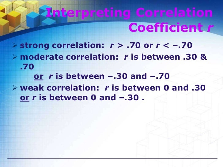  r 2, is useful because it gives the proportion of the  variance (fluctuation) of one variable that is  predictable from ...