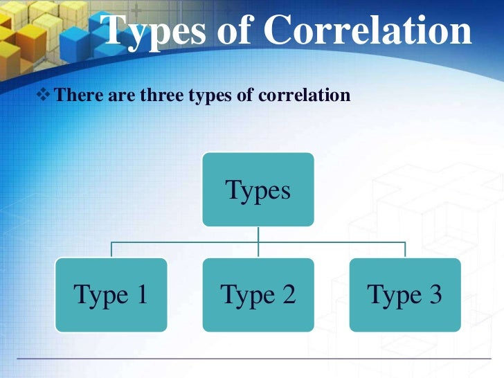 Types of CorrelationThere are three types of correlation                      Types    Type 1           Type 2           ...