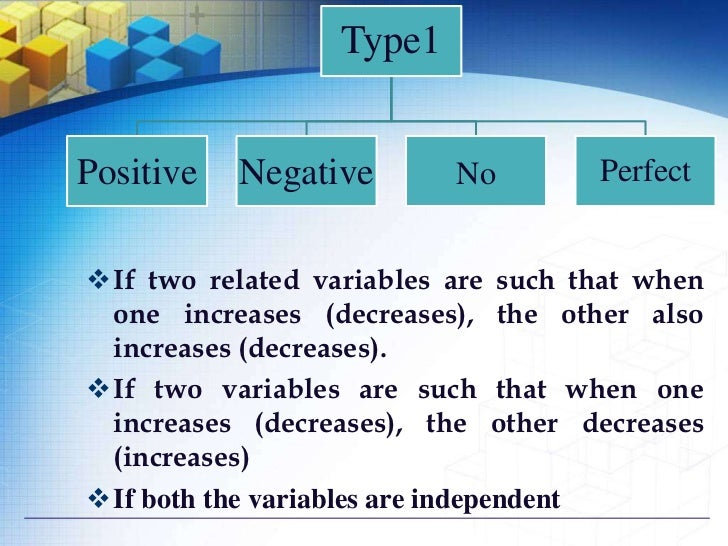 Type1Positive   Negative       No        PerfectIf two related variables are such that when one increases (decreases), th...