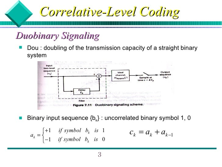 Mathematik binare optionen strategie