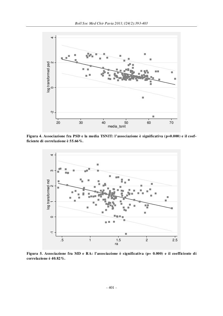 Correlazione morfofunzionale nella neuropatia ottica glaucomatosa