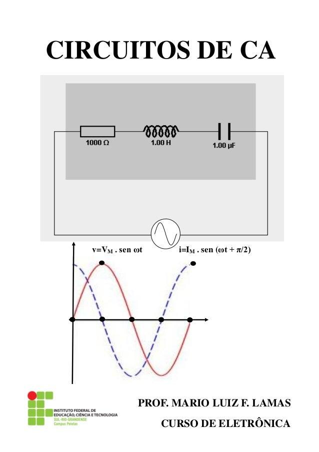 CIRCUITOS DE CA PROF. MARIO LUIZ F. LAMAS CURSO DE ELETRÔNICA v=VM . sen ωt i=IM . sen (ωt + π/2)