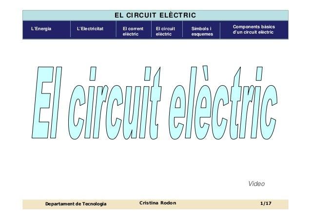 Components circuit elèctric Corrent elèctric Magnituds elèctriques Llei d'Ohm Circuits en sèrie Circuits en paral·lel Mesu...