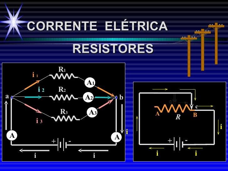CORRENTE  ELÉTRICA  RESISTORES - + - R 1 R 2 R 3 a b i i  1 i  2 i  3 i A A A 1 A 2 A 3 i A B + - R i i i c c c