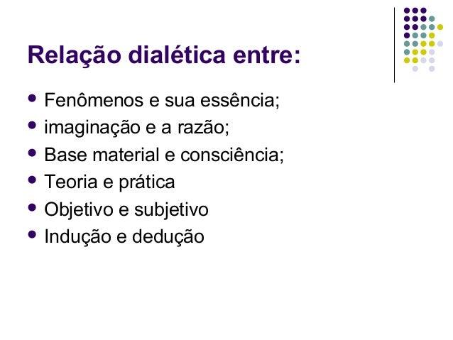 Relação dialética entre:  Fenômenos e sua essência;  imaginação e a razão;  Base material e consciência;  Teoria e prá...