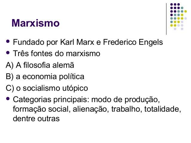Marxismo  Fundado por Karl Marx e Frederico Engels  Três fontes do marxismo A) A filosofia alemã B) a economia política ...