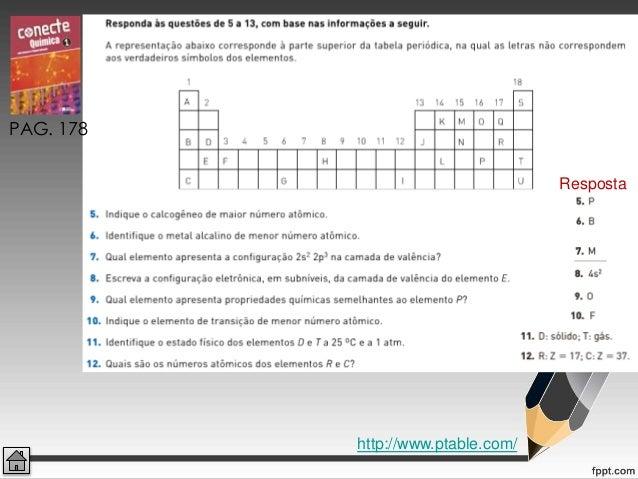 Corre o de exerc cios sobre tabela peri dica e distribui o for Ptable tabela periodica