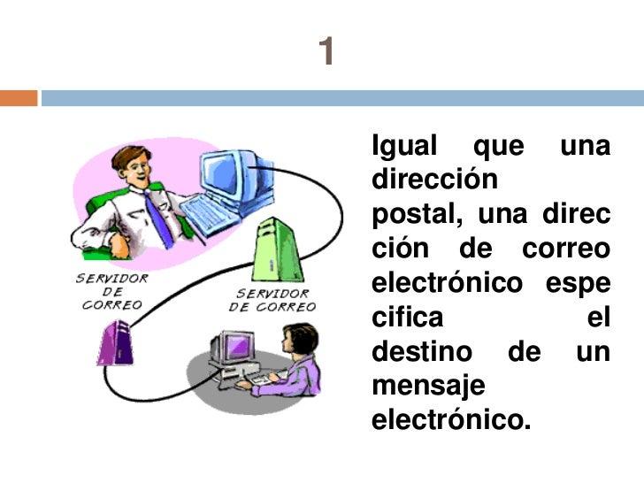 1<br />Igual que una dirección postal, unadirección de correo electrónicoespecifica el destinode un mensaje electrónico...