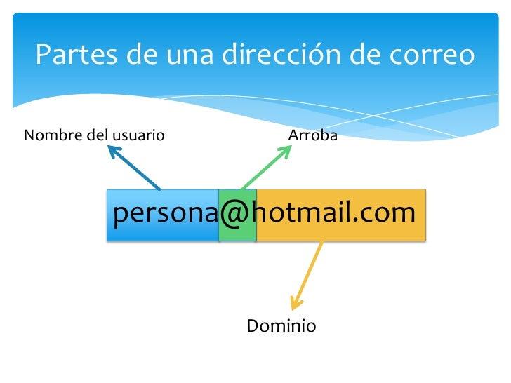 Correos Electronicos Direccion De Correo Electronico