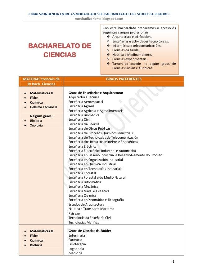 CORRESPONDENCIA ENTRE AS MODALIDADES DE BACHARELATO E OS ESTUDOS SUPERIORES monicadizorienta.blogspot.com 1 MATERIAS tronc...