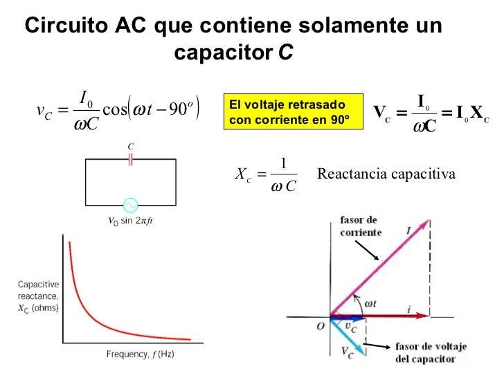 Voltaje Condensador Circuito Rlc Serie : Circuito resistencia inductor capacitor impedancia y