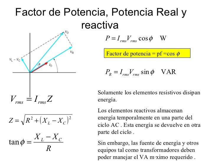 Circuito Rlc Serie Formulas : Corriente alterna