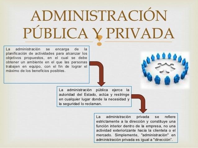 ADMINISTRACIÓN         PÚBLICA Y PRIVADA                 La administración se encarga de laplanificación de actividades p...