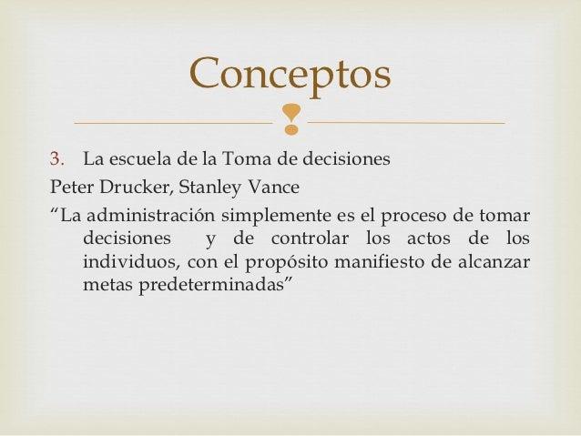 """Conceptos                   3. La escuela de la Toma de decisionesPeter Drucker, Stanley Vance""""La administración simpleme..."""