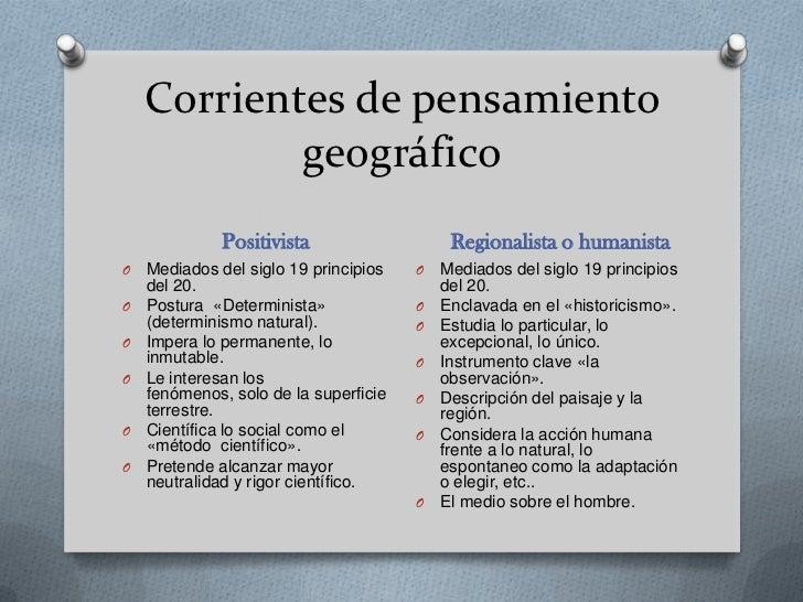 Corrientes de pensamiento geográfico<br />Positivista<br />Regionalista o humanista<br />Mediados del siglo 19 principios ...