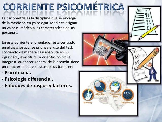 Corrientes de la Orientacion Educativa Slide 3
