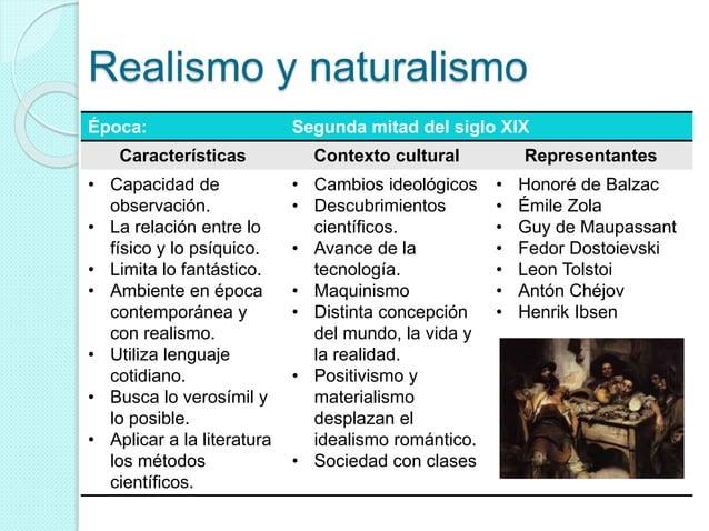 Realismo y naturalismo Época: Segunda mitad del siglo XIX Características Contexto cultural Representantes • Capacidad de ...