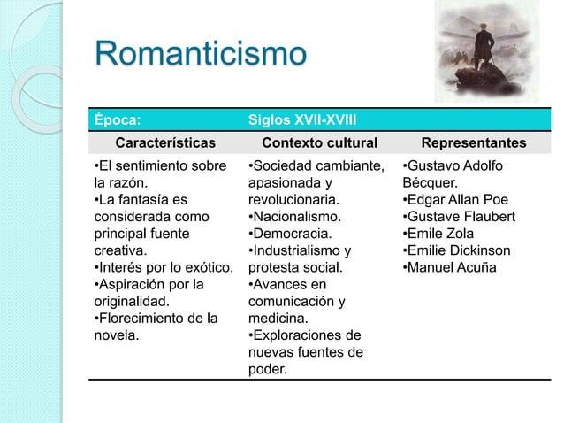 Romanticismo Época: Siglos XVII-XVIII Características Contexto cultural Representantes •El sentimiento sobre la razón. •La...
